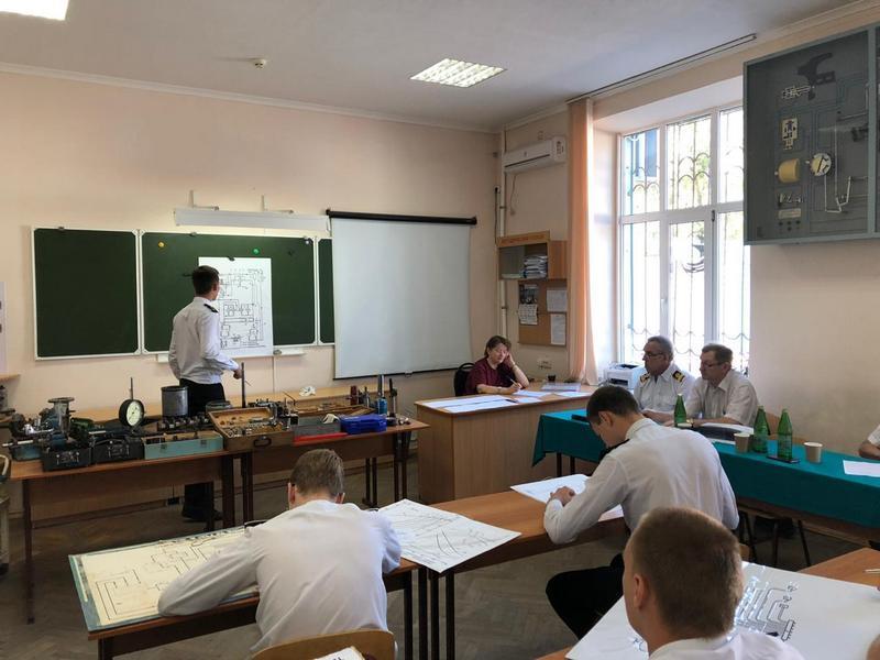 Экзамен по ПМ. 01
